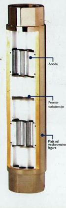 Uređaj za uklanjanje (sprečavanje-protiv) kamenca-Tehnika plast